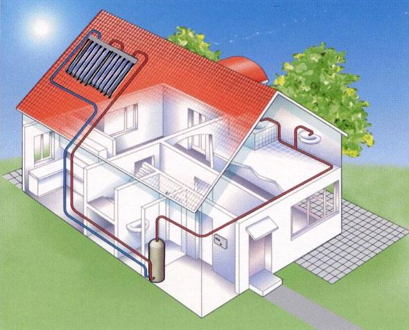 Para viviendas precios trendy amazing precios persianas for Placas solares precios para una casa