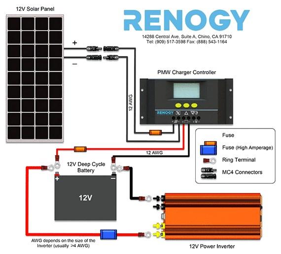 como-funcionana-los-paneles-solares-diagrama
